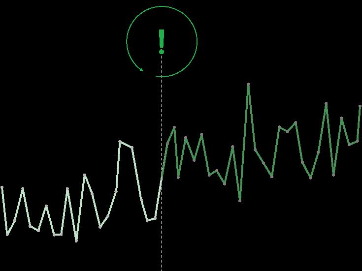 ASAPP - Customer Insights