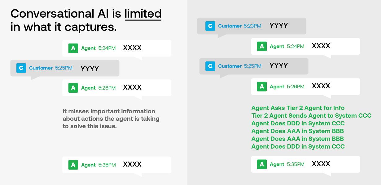 Conversational AI Limitations