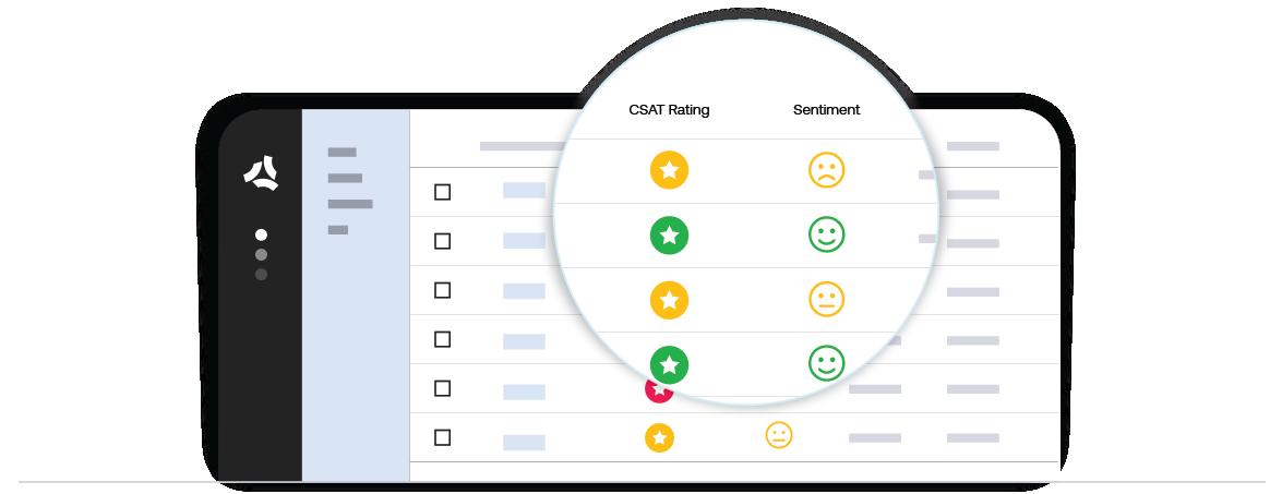ASAPP - Predict CSAT / NPS scores