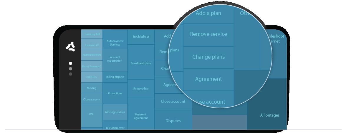 ASAPP - Deeply understand customer intent