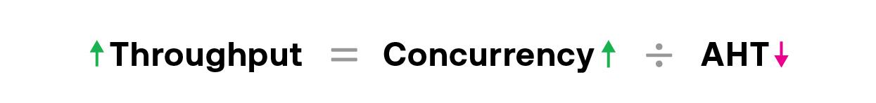 Throughput = Concurrency / AHT