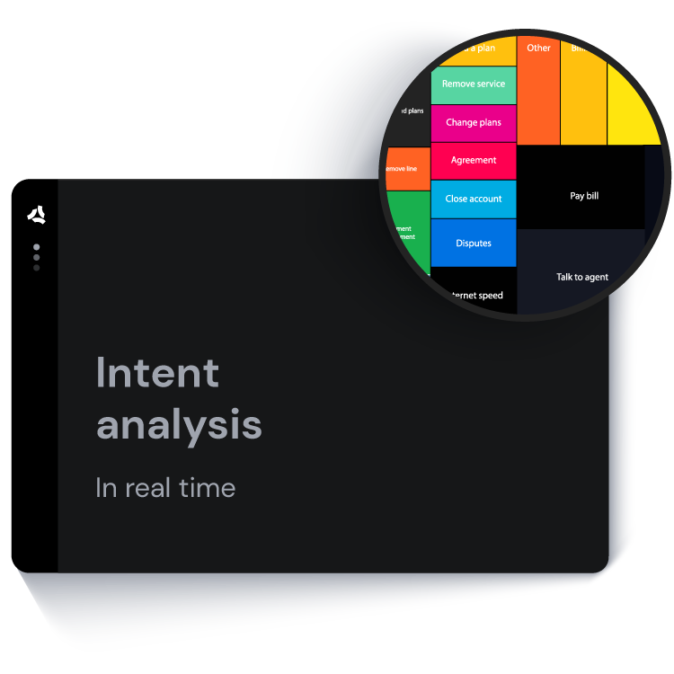 ASAPP - Intent analysis in real time