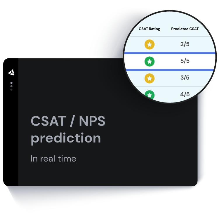 ASAPP - CSAT / NPS prediction in real time