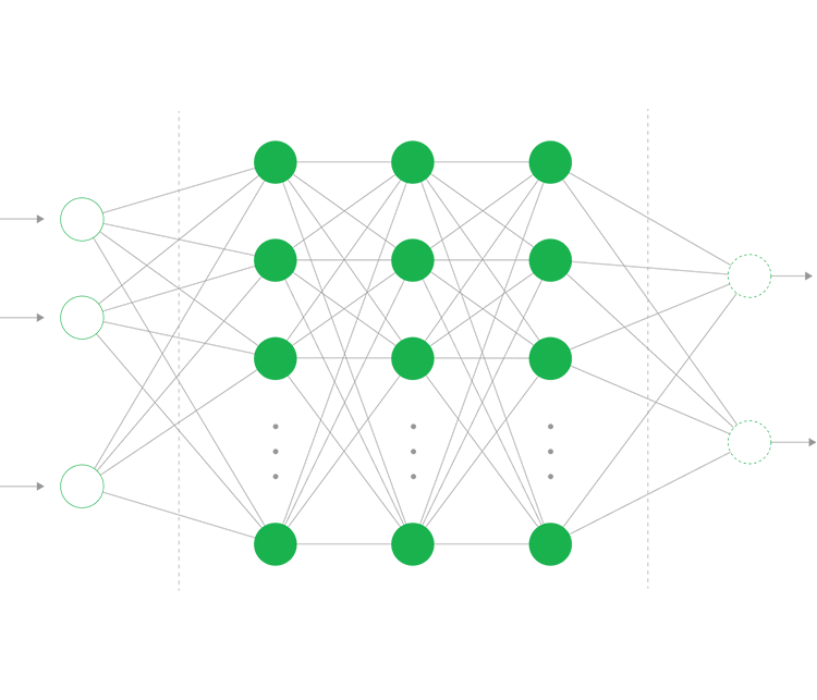 ASAPP - Machine Learning