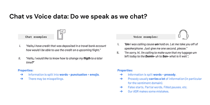 ASAPP - Figure 1. Examples that illustrate the differences between chat and voice.