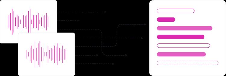 ASAPP—Custom-trained model