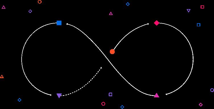 ASAPP Platform